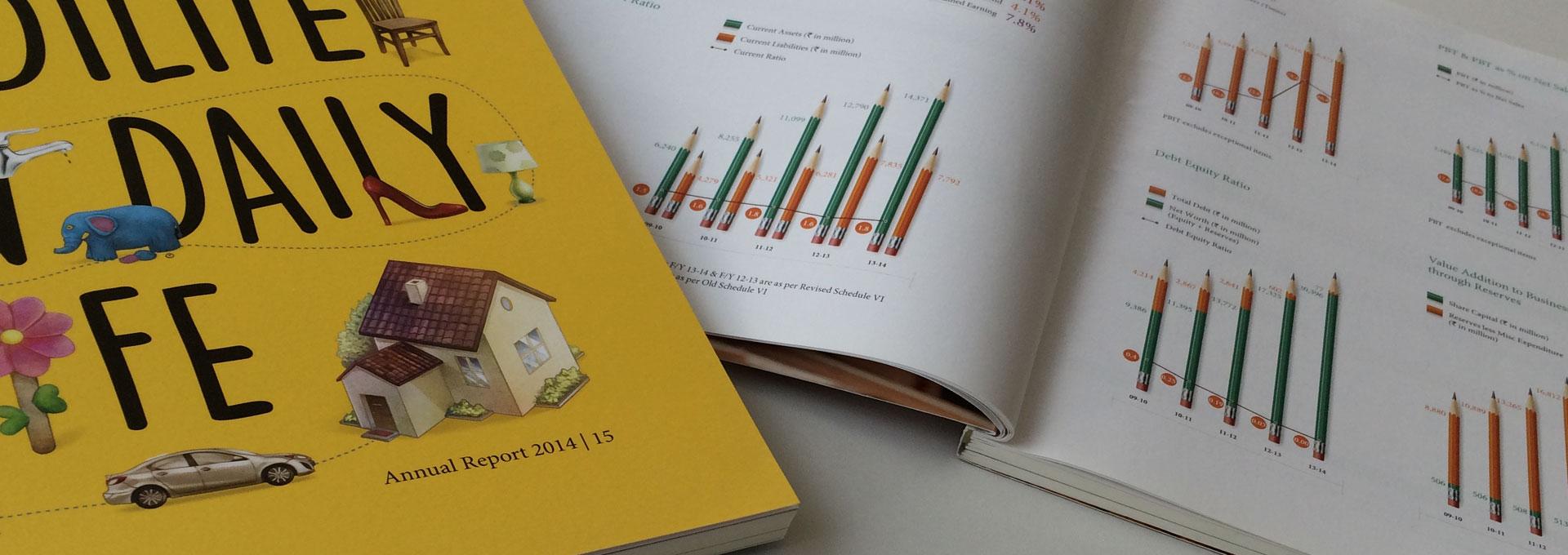Annual Reports Pidilite